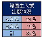 H30_kikokushijyo_2