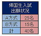H30kikokushijyo
