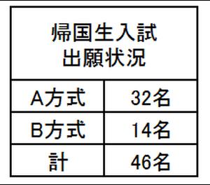 H29jhskikokusijonyushi_2
